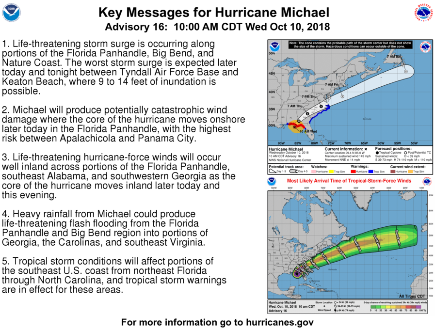 Key Messages Hurrican Michael