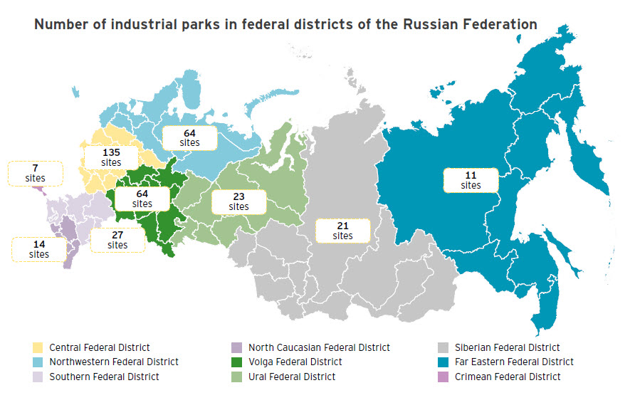At the start of 2015, the Russian Federation had almost 366 industrial parks that are in various stages of formation and preparedness.